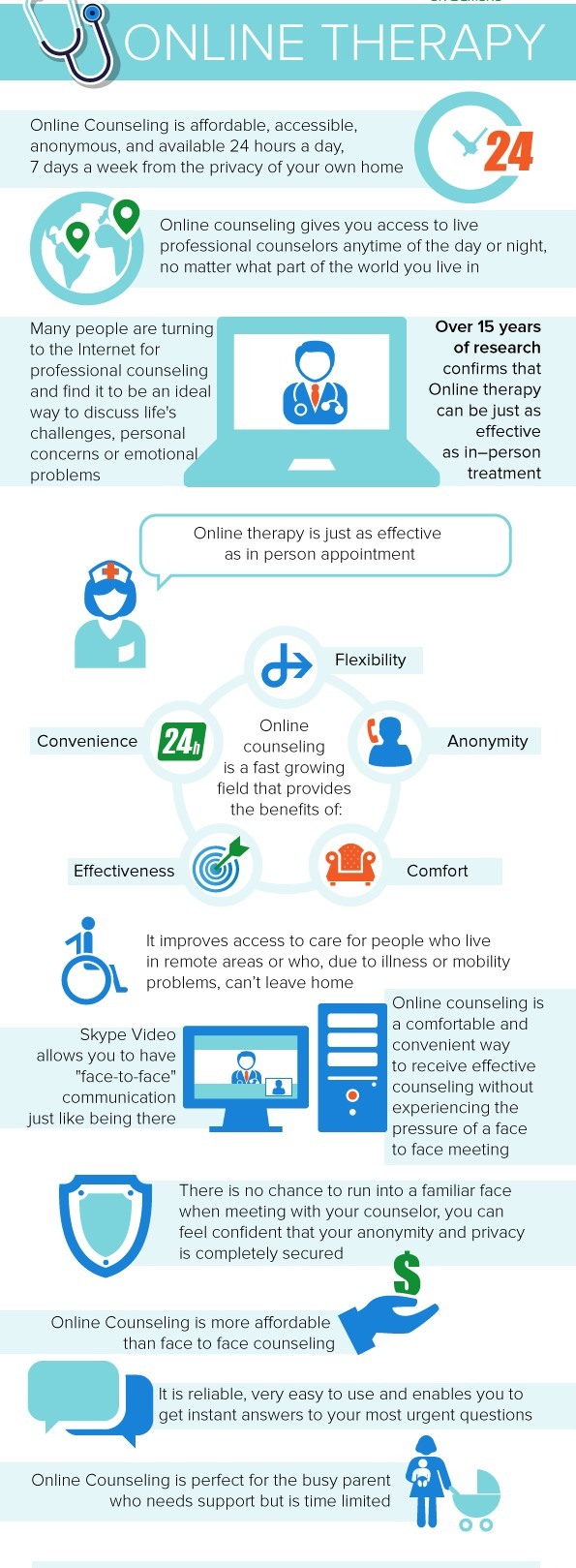 The-Benefits-of-Online-Therapy (2)